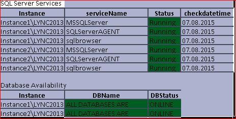 Powershell Script For Sql Server