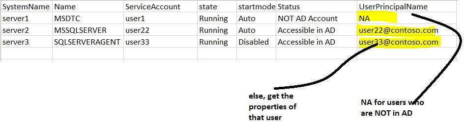dictionary add key value pair c
