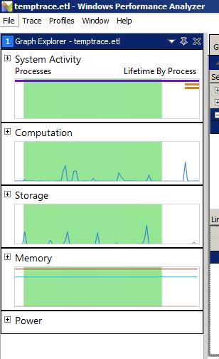 Windows Performance Analyzer - Graph Explorer