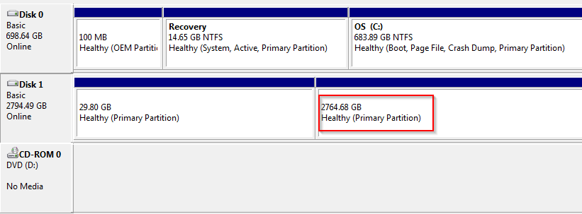 Cannot format partition on USB drive - DISKPART can't see volume
