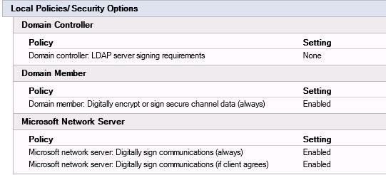Enabling SMB Signing in 2008 R2 Domain