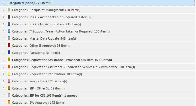 Folder view of current catagories