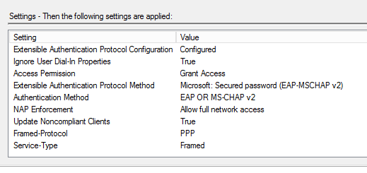 Authentication failed due to a user credentials mismatch