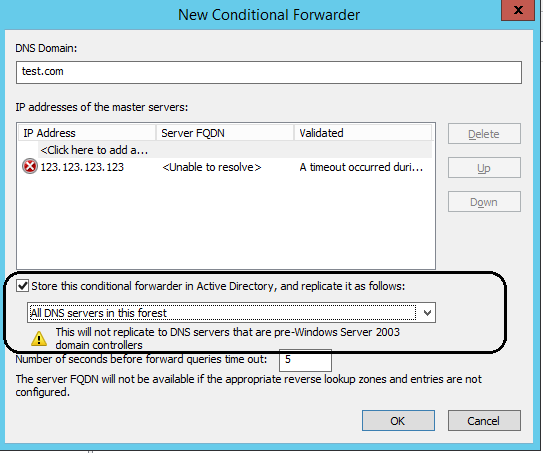 Force Replication Between Two Domain Controllers in Active
