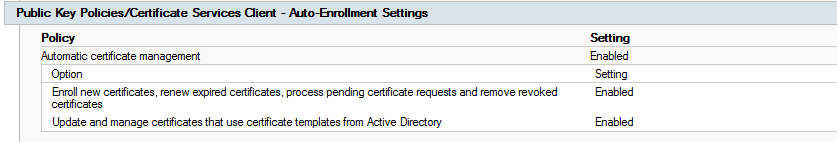 Update Certificates That Use Certificate Templates   Pki Multiple Duplicate Certificates Autoenroll