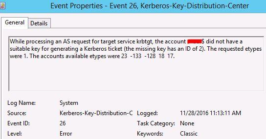 kerberos key