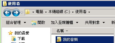 UserProfile