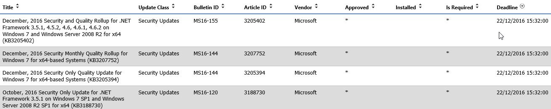Rose Glen North Dakota ⁓ Try These Windows Ccm Servicedata Messaging