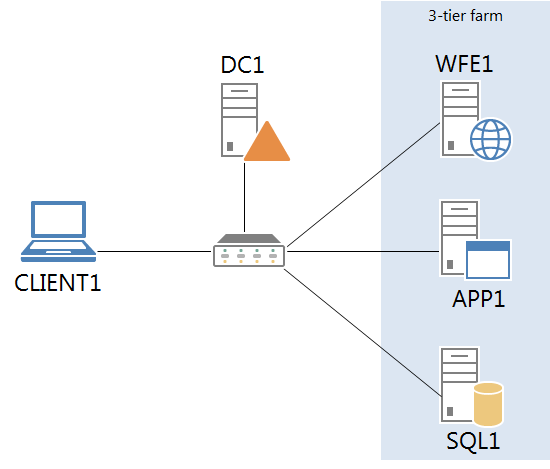 Image Gallery sharepoint server 2013