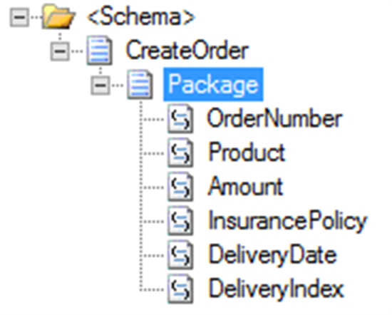 xsl multiple templates - biztalk server using index parameter in inline xslt call