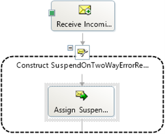 biztalk server  suspend and resume an orchestration on two