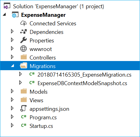 ASP NET Core: Expense Manager Using EF Core And Highcharts