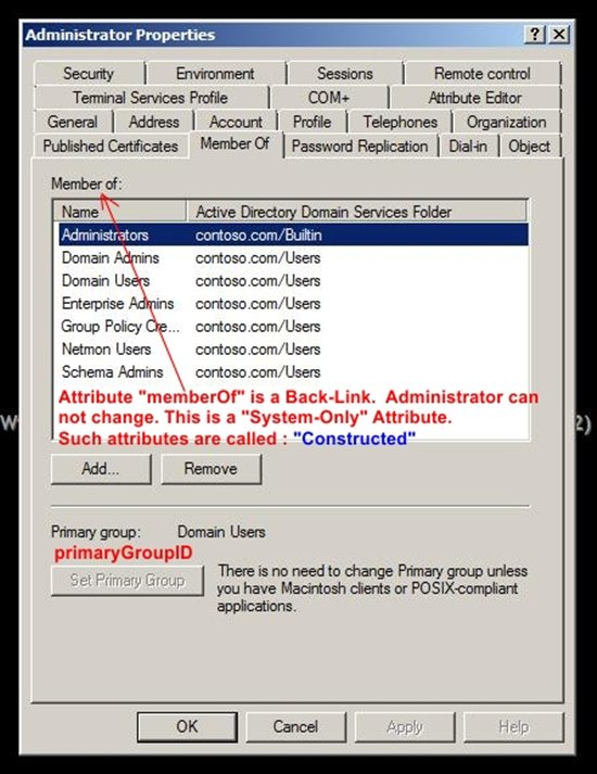 How to List Active Directory Group Members