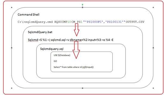 how to run sql script in batch file