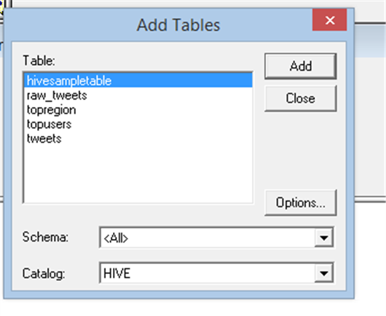Analyze Twitter data with Hive in Azure HDInsight - TechNet Articles