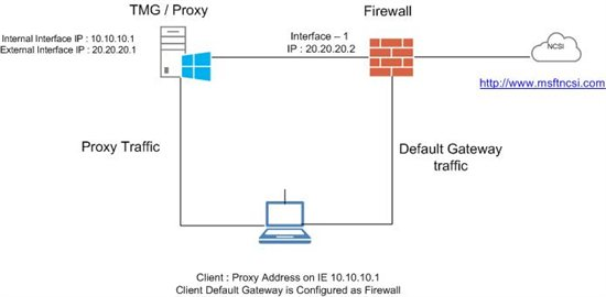 how to completely stop firewall process in windows 7