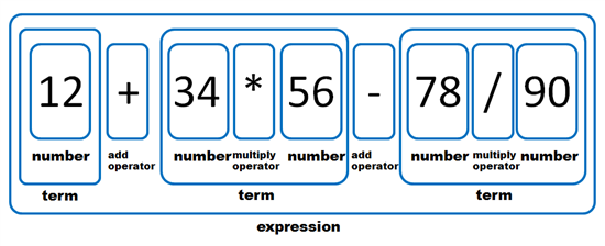 extended backus-naur form pdf