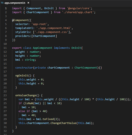 TypeScript: How to render a Zingchart component using Angular 6