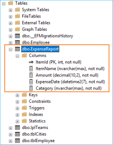 ASP NET Core: Expense Manager Using EF Core And Highcharts - TechNet