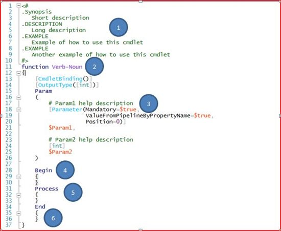 """powershell write file In a case where the text """"error"""" only occurs once in the file, the where-object cmdlet would return a string value containing the line in which the text was found if there is more than one occurrence, it would return an array of the lines in which the text was found."""