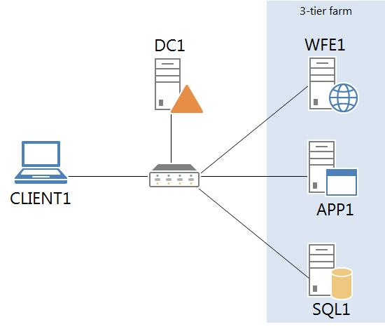 MS SharePoint Server 2013 Enterprise buy key