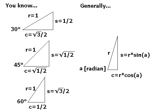 Small basic how to use trigonometric functions technet articles be careful the trigonometric functions need radian but degree for small basic language ccuart Image collections