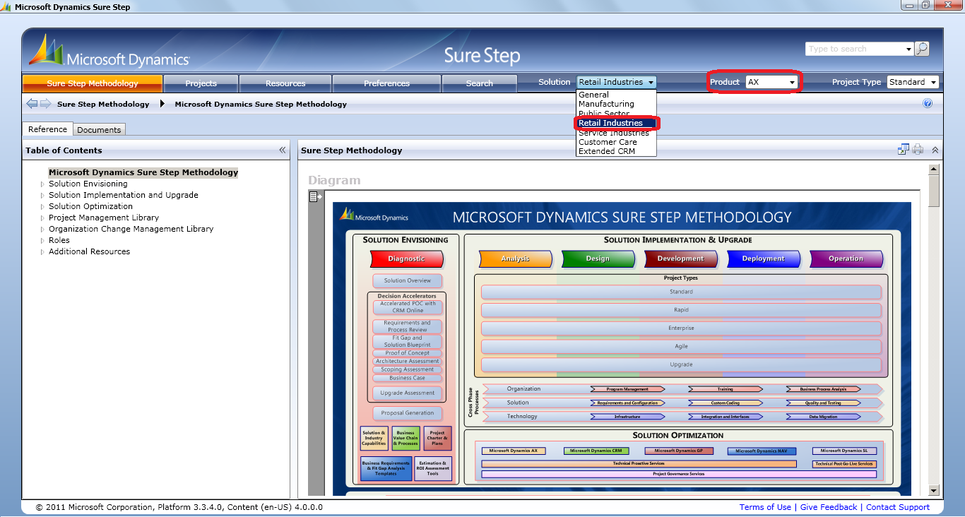 Online free implementing microsoft dynamics ax 2012 with sure step 2….