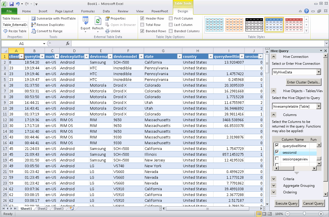 Ediblewildsus  Remarkable How To Connect Excel To Hadoop On Azure Via Hiveodbc  Technet  With Entrancing More Information With Awesome Export Emails To Excel Also Matching Text In Excel In Addition Time Card Template For Excel And Free Excel Practice Exercises As Well As Excel Binomial Additionally Convert Pdf To Excel Software From Socialtechnetmicrosoftcom With Ediblewildsus  Entrancing How To Connect Excel To Hadoop On Azure Via Hiveodbc  Technet  With Awesome More Information And Remarkable Export Emails To Excel Also Matching Text In Excel In Addition Time Card Template For Excel From Socialtechnetmicrosoftcom
