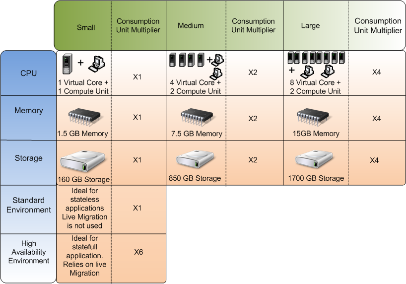 Private Cloud Planning Guide for Service Delivery - TechNet ...