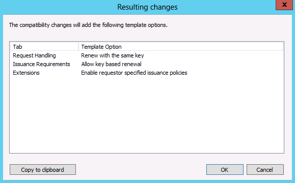 Windows server 2012 certificate template versions and options the resulting changes dialog box shows what options are removed or added based on a change to the certification authority or certificate recipient operating yadclub Images