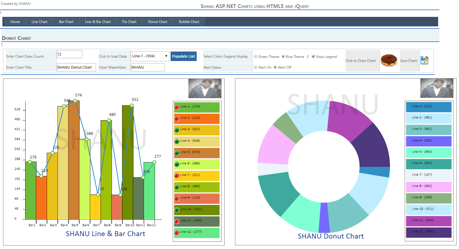 Draw asp chart using html5 and jquery technet articles net chart using html5 and jquery nvjuhfo Gallery