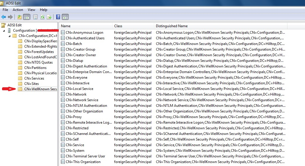 Active Directory: Foreign Security Principals and Special