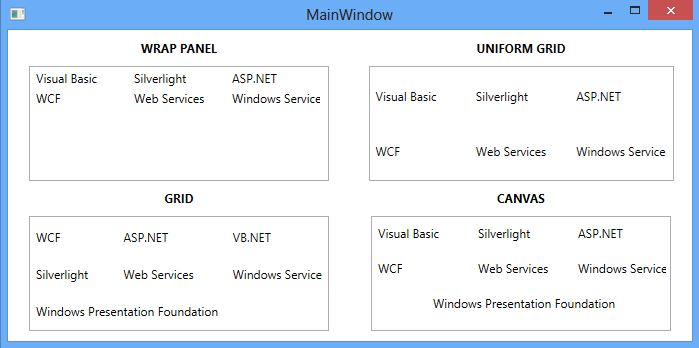 Multiple Columns in WPF ListBox - TechNet Articles - United States