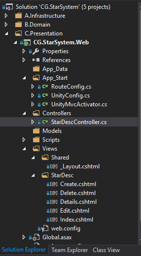 AspNet MVC Solution Architecture Project With Async Repository Fascinating C Repository Pattern