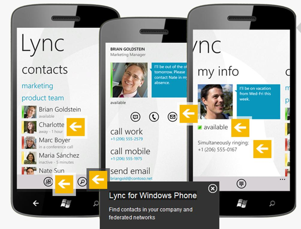 Finally microsoft lync for windows phone enabled. First experience.