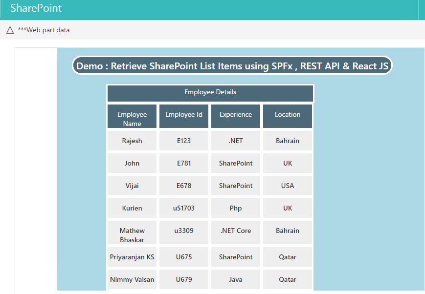 SharePoint Framework: Retrieve and Display SharePoint List