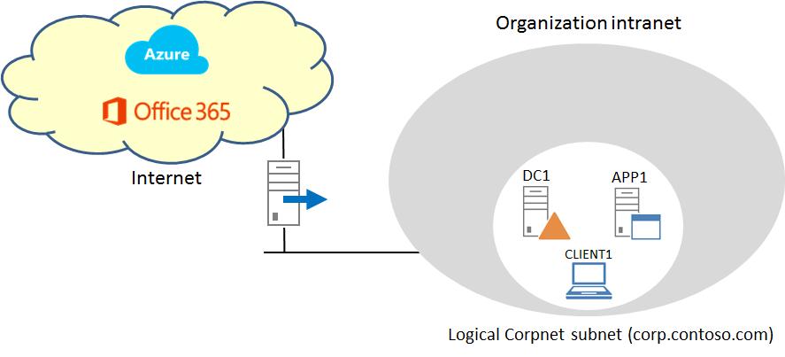 microsoft office wiki
