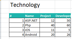 ASP NET MVC: Export To Excel - TechNet Articles - United States